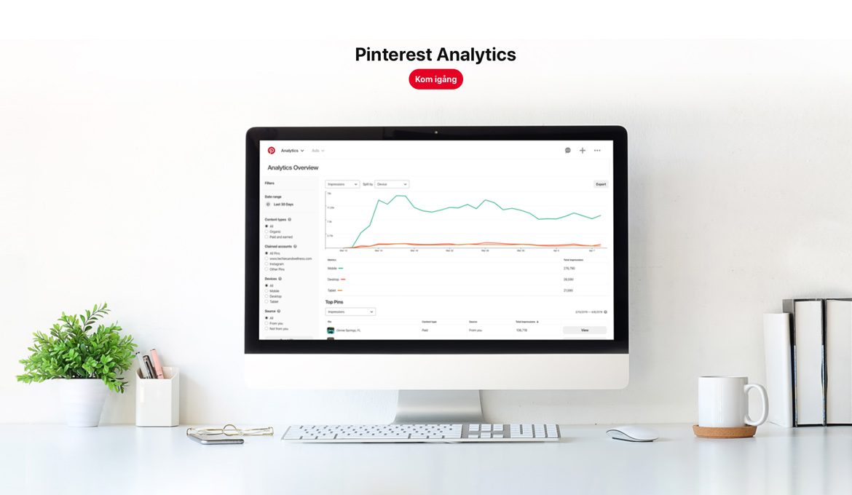 Är Pinterest något för mitt företag?