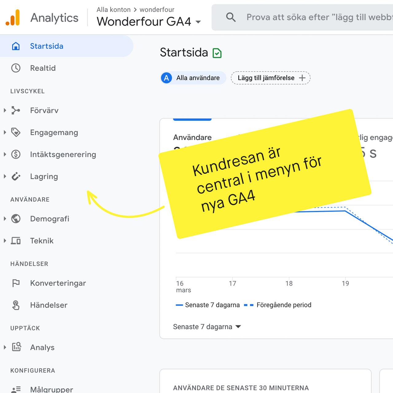 Vad är nytt i Google Analytics 4 GA4